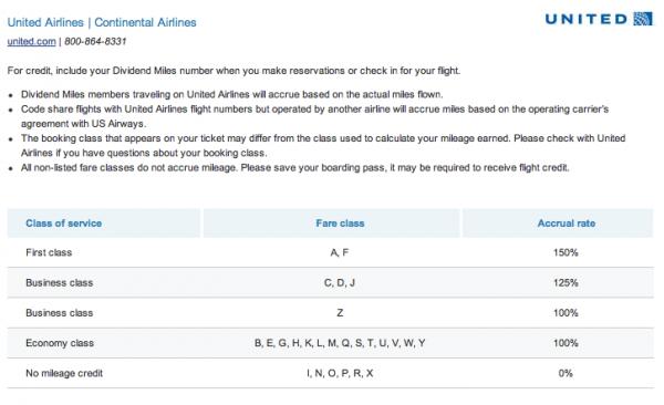 How to Accrue Frequent Flier Miles | Meet Plan Go
