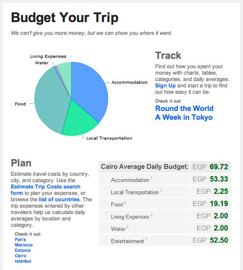 trip ideas budget travel